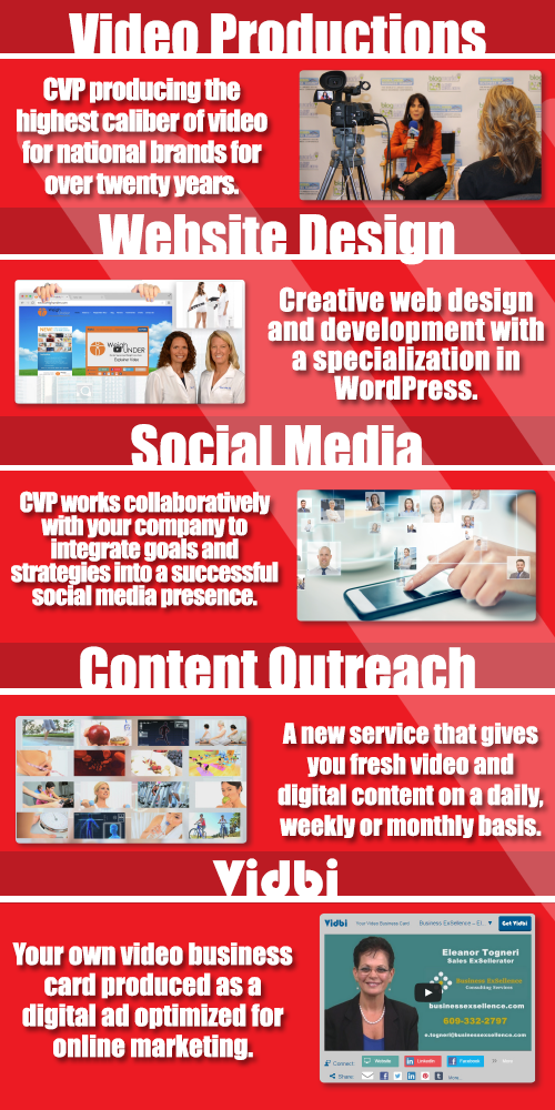 video production website design social media south jersey